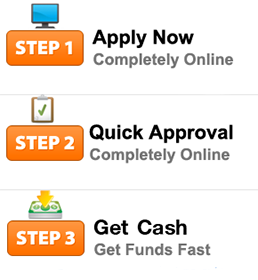 Money mart payday loan late fee image 1